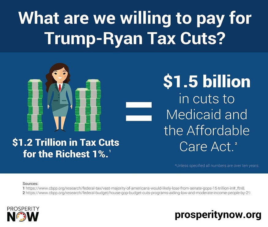 Trump-Ryan Tax Plan Means $1.5 Billion In Cuts To