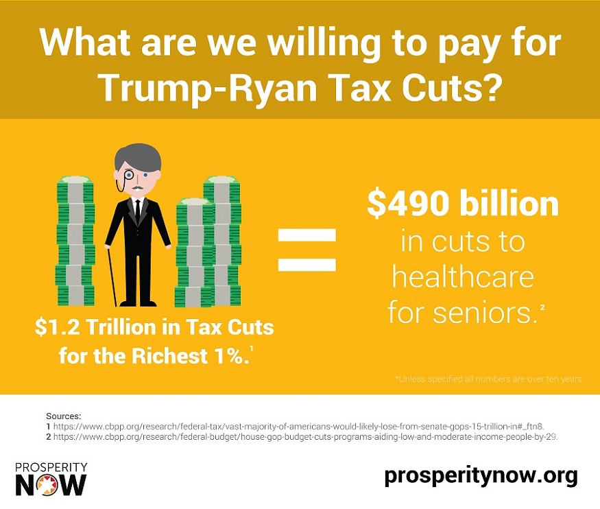 Trump-Ryan Tax Plan Would Cost $490 Billion In Cuts To