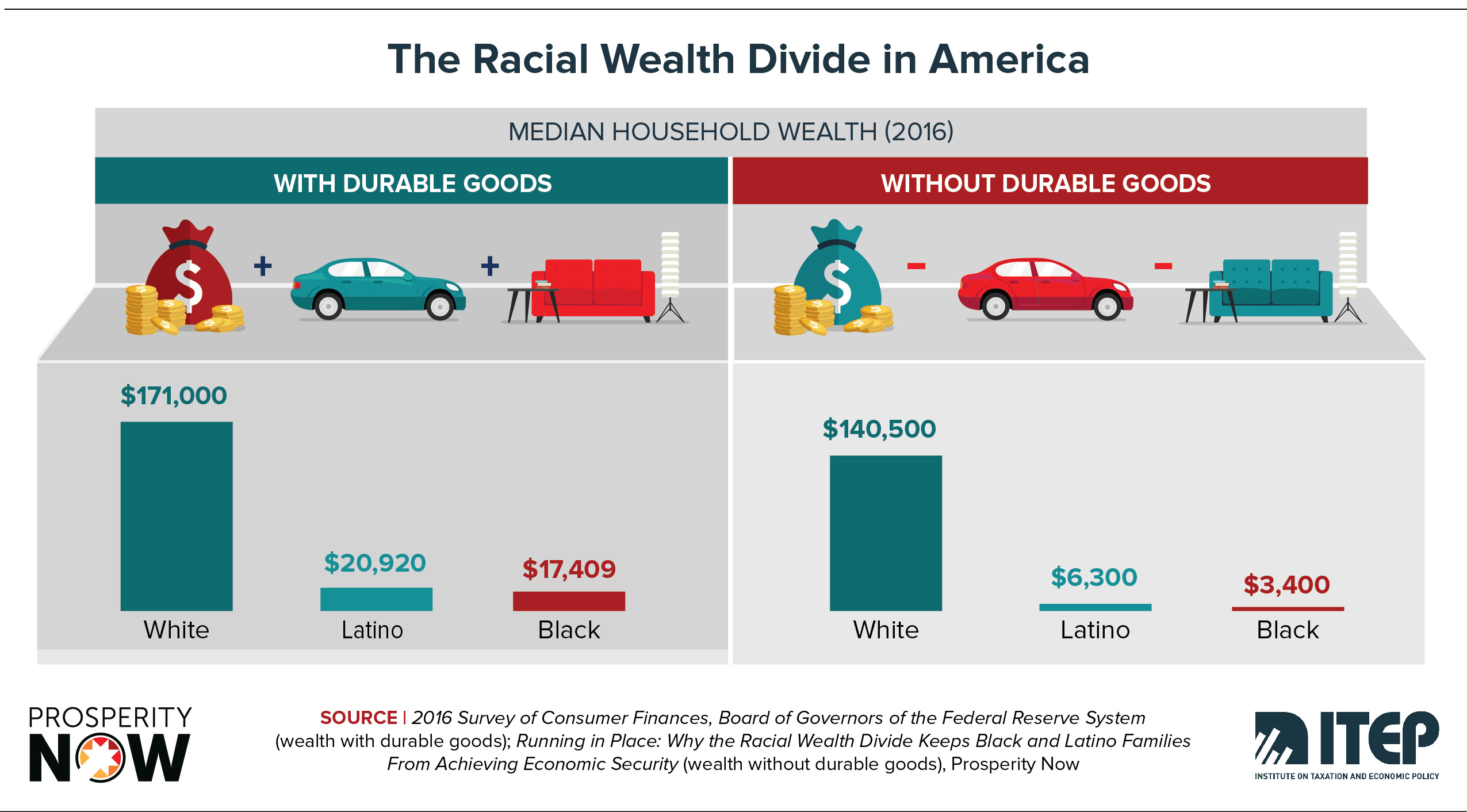 ITEP-PN-Race_Wealth_Taxes_Shareable_Graphic 2.jpg