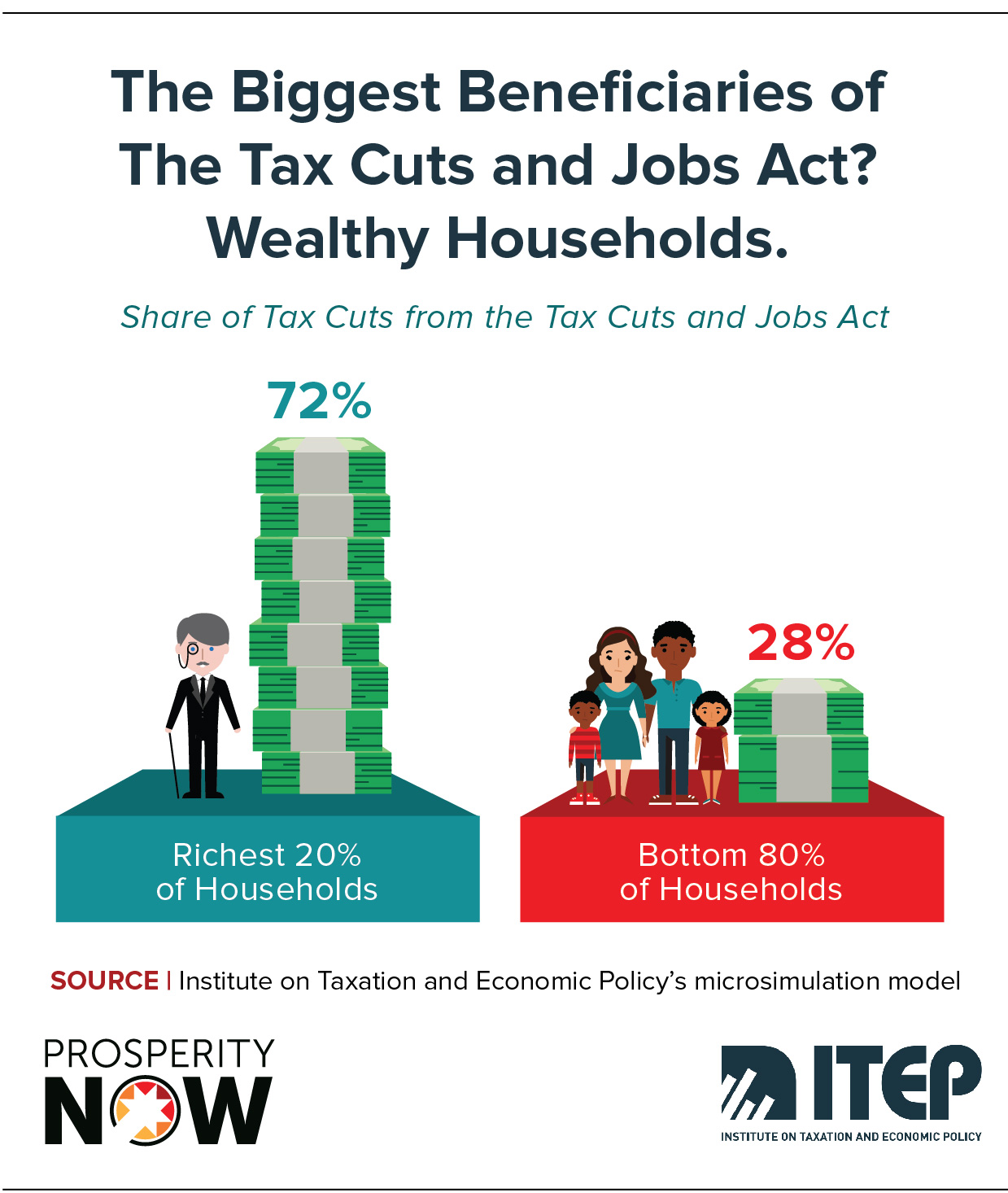 ITEP-PN-Race_Wealth_Taxes_Shareable_Graphic 4.jpg