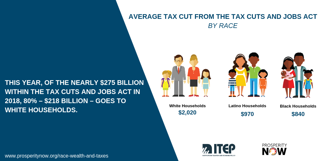 ITEP-PN_Race_Wealth_Taxes_Shareable 2_0.png