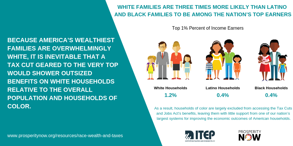 ITEP-PN_Race_Wealth_Taxes_Shareable 3.png