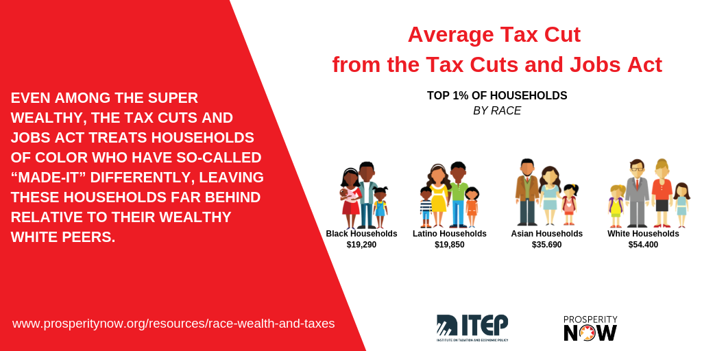 ITEP-PN_Race_Wealth_Taxes_Shareable 6.png