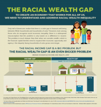Racial Wealth Gap Infographic (2019)